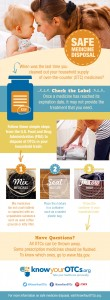 KnowYourOTCs-Safe-Medicine-Disposal-Infographic(1)