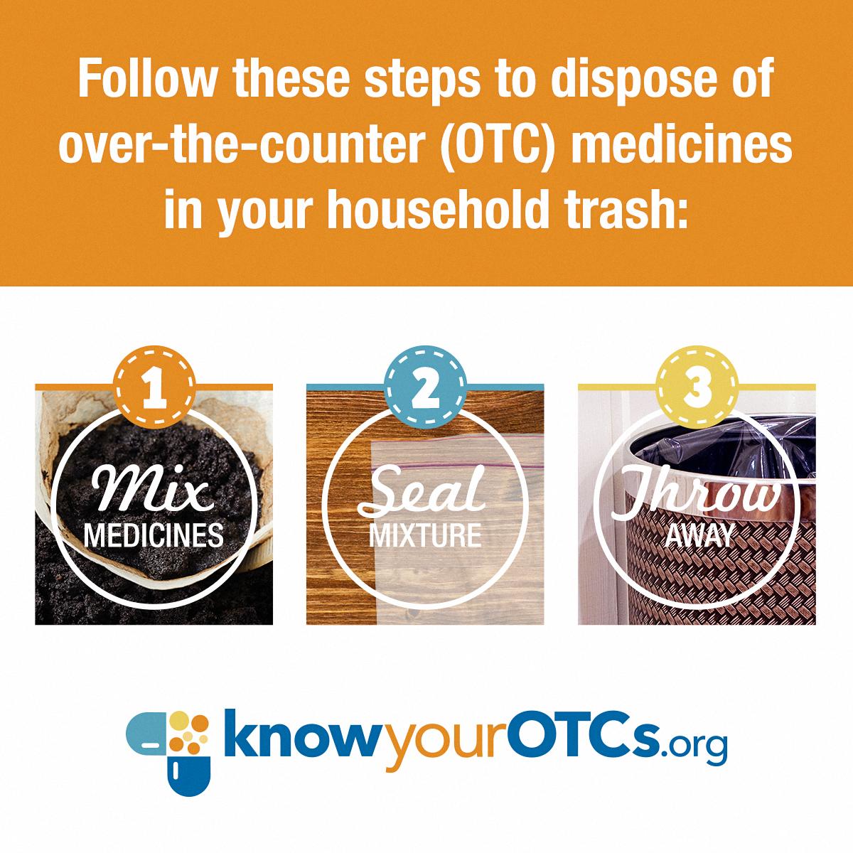 KnowYourOTCs-SafeMedicineDisposal